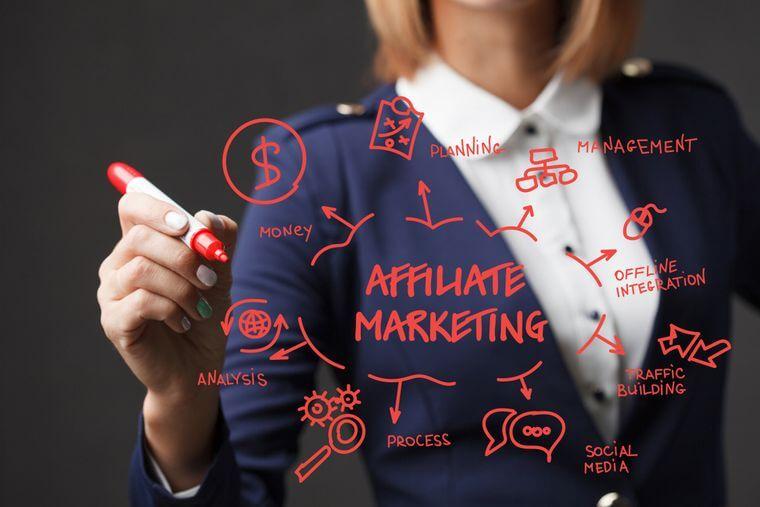アドセンスではなく、物販広告で収益を最大化するための考え方